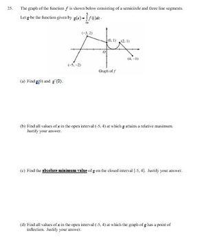 AP Calculus AB Integration Unit