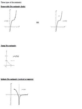 AP Calculus AB Limits and Continuity Unit