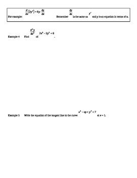 AP Calculus AB: Other Derivative Rules and Techniques Notes