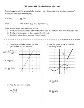 AP Calculus AB Review
