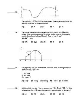 AP Calculus AB: Unit Exam Derivative Applications