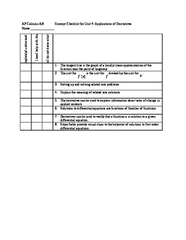 AP Calculus AB Unit 4 Concept Checklist (Learning Targets)