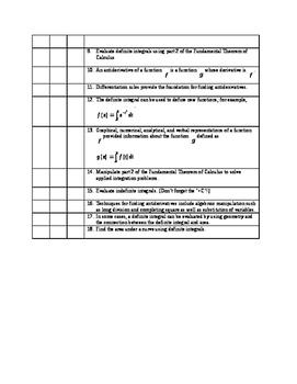 AP Calculus AB Unit 5 Concept Checklist (Learning Targets)