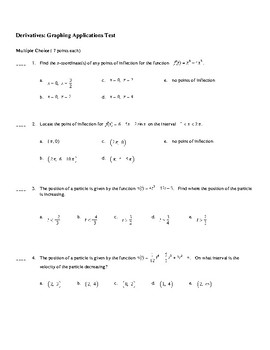 AP Calculus Applications of Derivatives Test