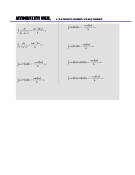 AP CALCULUS - COMMON INTEGRATION FORMULAS