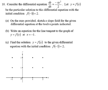 AP Calculus Differential Equations Slope Fields Review Power Point presentation