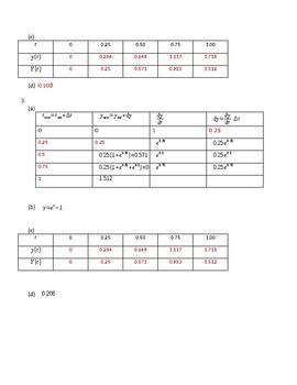 AP Calculus  Euler's Method WS