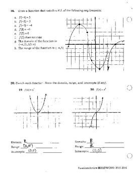 AP Calculus First Day Of School Homework SOLUTIONS