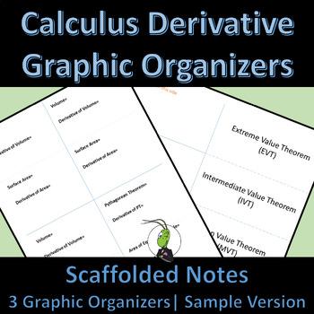 AP Calculus Foldables