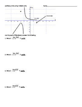 AP Calculus Justifying Limits using 1-sided Limits