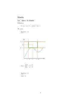 AP Calculus Limits Notes