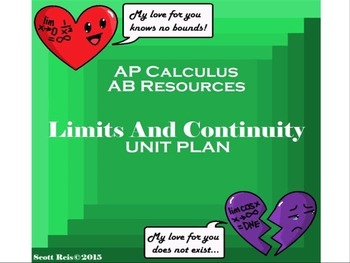 AP Calculus Limits and Continuity Unit Plan