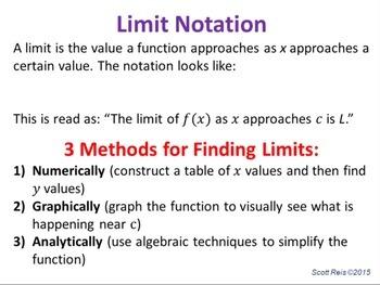 AP Calculus Limits and Continuity Unit Plan
