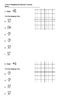 AP Calculus Limits of Piecewise and Rational Functions