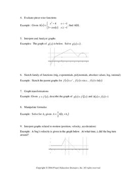 AP Calculus: Skills for Success