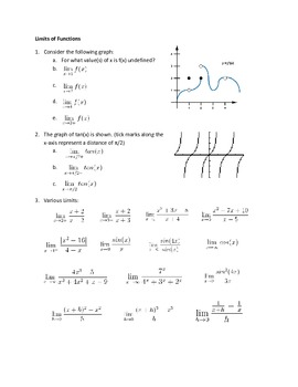 AP Calculus Test Questions: Limits of Functions