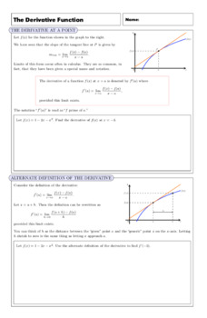 AP Calculus: The Derivative Function Complete Lesson