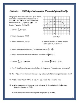 AP Calculus - Utilizing Information Presented Graphically
