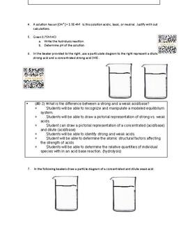 AP Chemistry Acidbase Remediation/ exam review