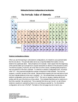 AP Chemistry Atomic Structure Review Guide and Practice Problems