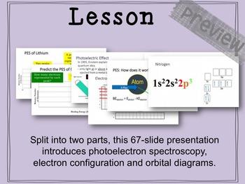 AP Chemistry Big Idea 1: Photoelectron Spectroscopy & Electron Configuration