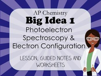 AP Chemistry Big Idea 1: Photoelectron Spectroscopy & Elec