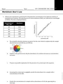 AP Chemistry Big Idea 1 Worksheet: Beer's Law (Beer-Lambert Law)
