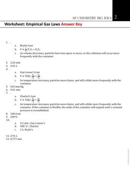 AP Chemistry Big Idea 2 Worksheet: Empirical Gas Laws