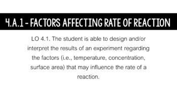 AP Chemistry Big Idea 4 Lesson: Factors Affecting Rates of Reaction (4.A.1)