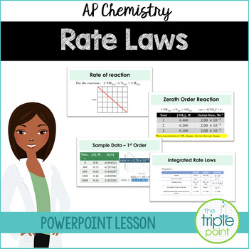 AP Chemistry Big Idea 4 Lesson: Rate Laws (4.A.2)