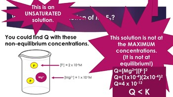AP Chemistry Buffers & Solubility Powerpoint