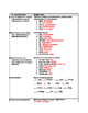 AP Chemistry, Chapter 3 Review Sheet for Tro, A Molecular Approach 3e