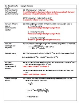 AP Chemistry, Chapter 7 Review Sheet for Tro, A Molecular Approach 3e