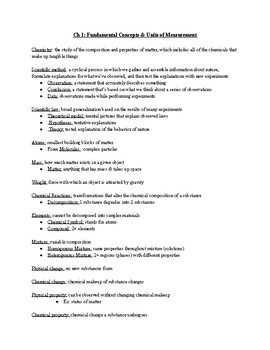 AP Chemistry Chapter Summary: Ch 1 - Fundamental Concepts & Units of Measurement