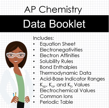 Ap Chemistry Data Booklet Periodic Table Equations Reference Tables