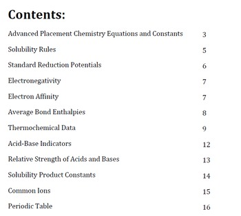 AP Chemistry Data Booklet (Periodic Table, Equations, Reference Tables)
