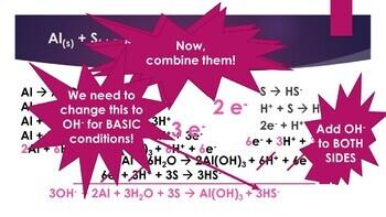 AP Chemistry Electrochemistry Powerpoint
