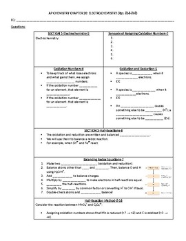 AP Chemistry Focus Notes for Electrochemistry
