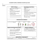 AP Chemistry Focus Notes for Properties of Solutions
