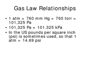 AP Chemistry Gas Laws