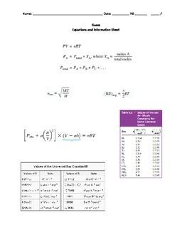 AP Chemistry Gases Test