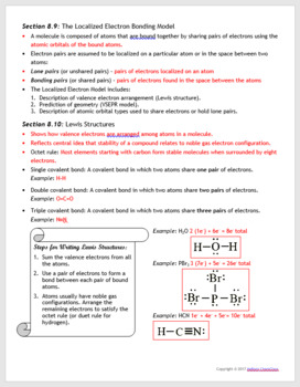 AP Chemistry Guided Notes: Bonding - General Concepts