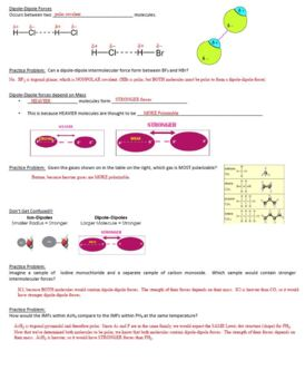AP Chemistry Intermolecular Forces Guided Notes for Powerpoint (with ANSWERS)