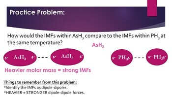 AP Chemistry Intermolecular Forces Powerpoint