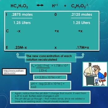 AP Chemistry Lesson Plan:  Aqueous Equilibrium Part 4