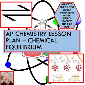 AP Chemistry Lesson Plan:  Chemical Equilibrium