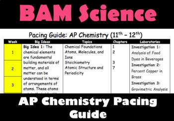 AP Chemistry Pacing Guide