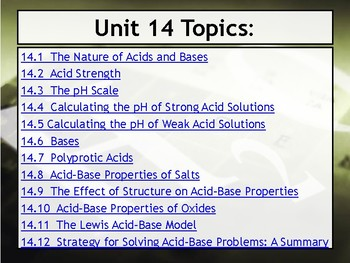 AP Chemistry Power Point: Acids and Bases