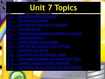 AP Chemistry Power Point: Atomic Structure and Periodicity
