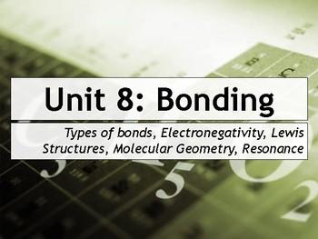 AP Chemistry Power Point: Bonding - General Concepts